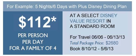 Disney World Value Resort Vacation Package